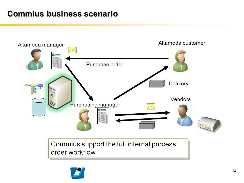 86 Commius business scenario Commius support the full internal process order workflow Delivery Altamoda manager Purchase order Altamoda customer Vendo