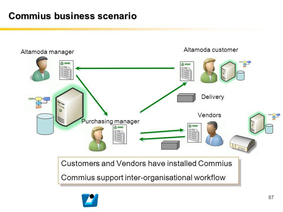 87 Commius business scenario Customers and Vendors have installed Commius Commius support inter-organisational workflow Customers and Vendors have ins