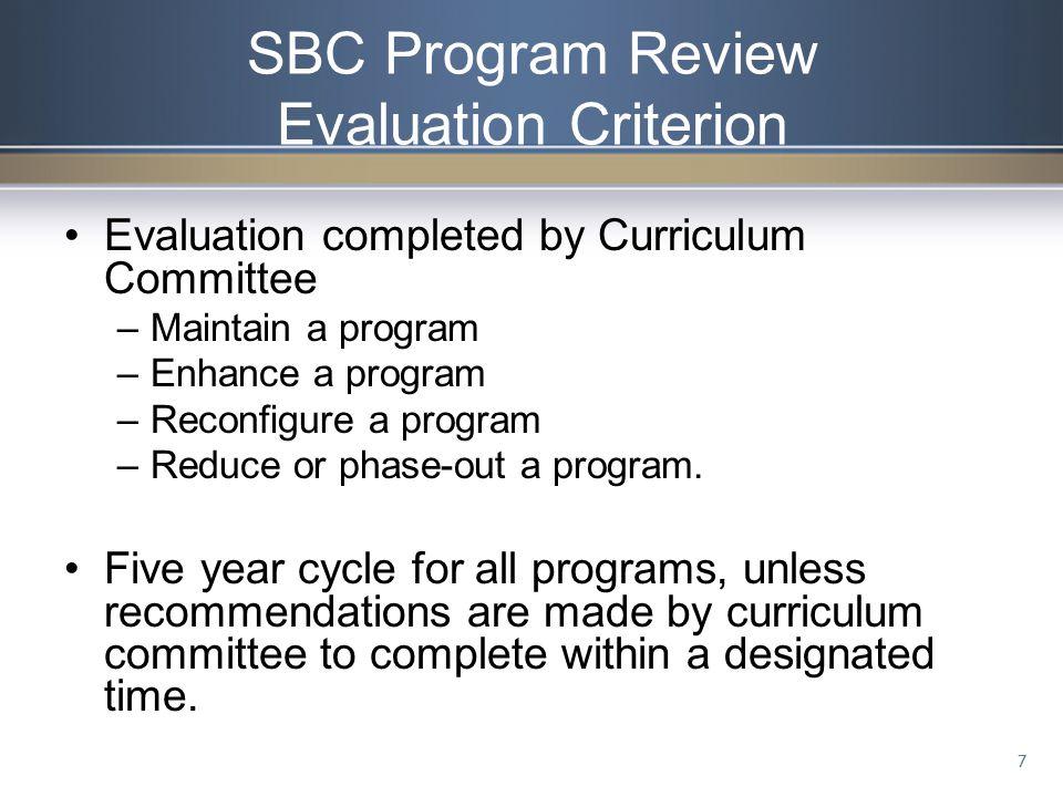 HLC Criteria 4.B.