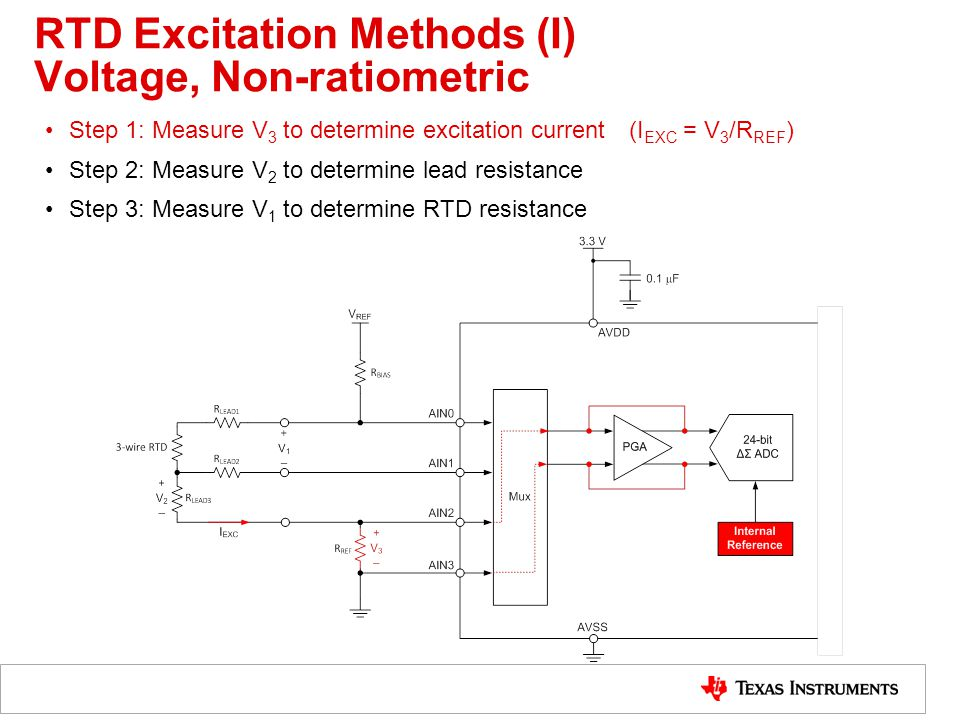 Step 1: Measure V 3 to determine excitation current(I EXC = V 3 /R REF ) Step 2: Measure V 2 to determine lead resistance Step 3: Measure V 1 to determine RTD resistance