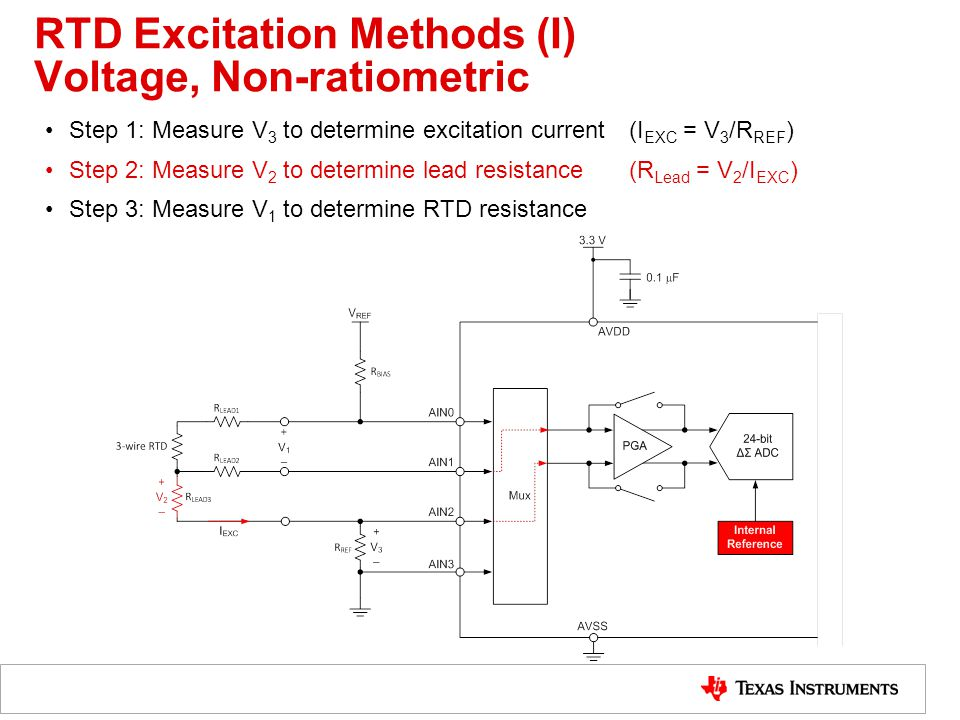 RTD Excitation Methods (I) Voltage, Non-ratiometric Step 1: Measure V 3 to determine excitation current(I EXC = V 3 /R REF ) Step 2: Measure V 2 to determine lead resistance(R Lead = V 2 /I EXC ) Step 3: Measure V 1 to determine RTD resistance