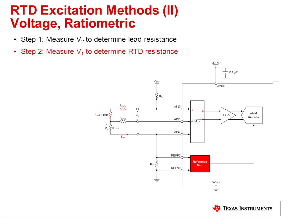RTD Excitation Methods (II) Voltage, Ratiometric Step 1: Measure V 2 to determine lead resistance Step 2: Measure V 1 to determine RTD resistance