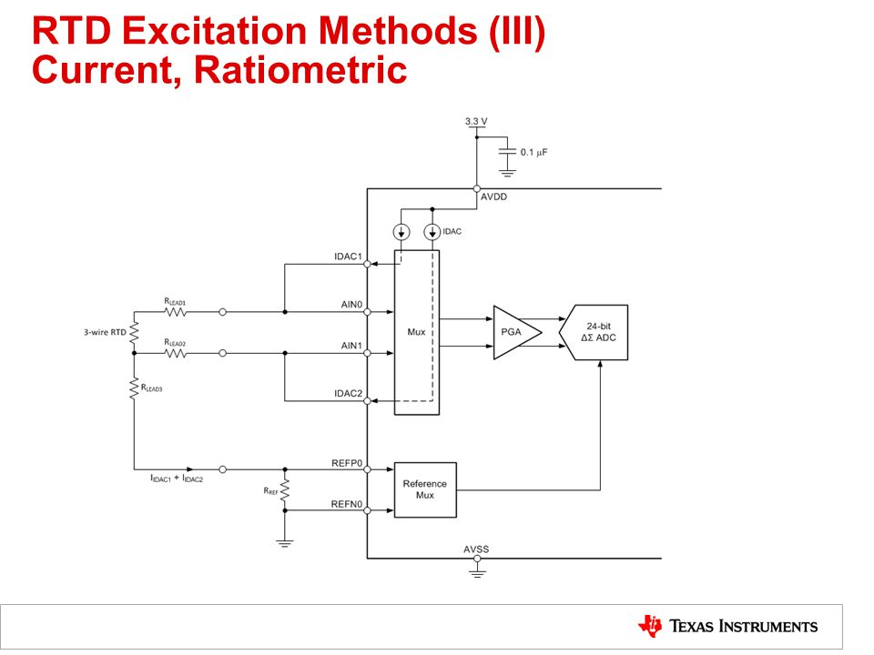 RTD Excitation Methods (III) Current, Ratiometric