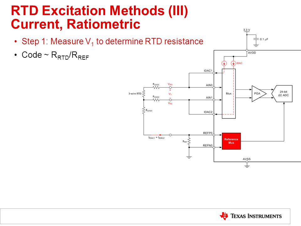 Step 1: Measure V 1 to determine RTD resistance Code ~ R RTD /R REF
