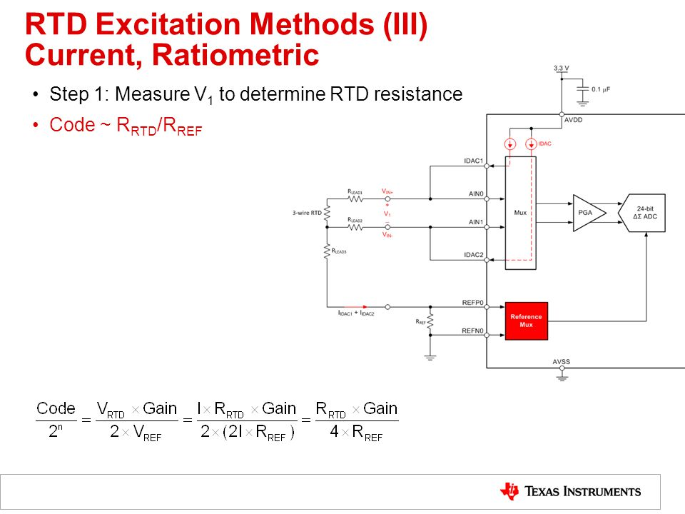 RTD Excitation Methods (III) Current, Ratiometric Step 1: Measure V 1 to determine RTD resistance Code ~ R RTD /R REF