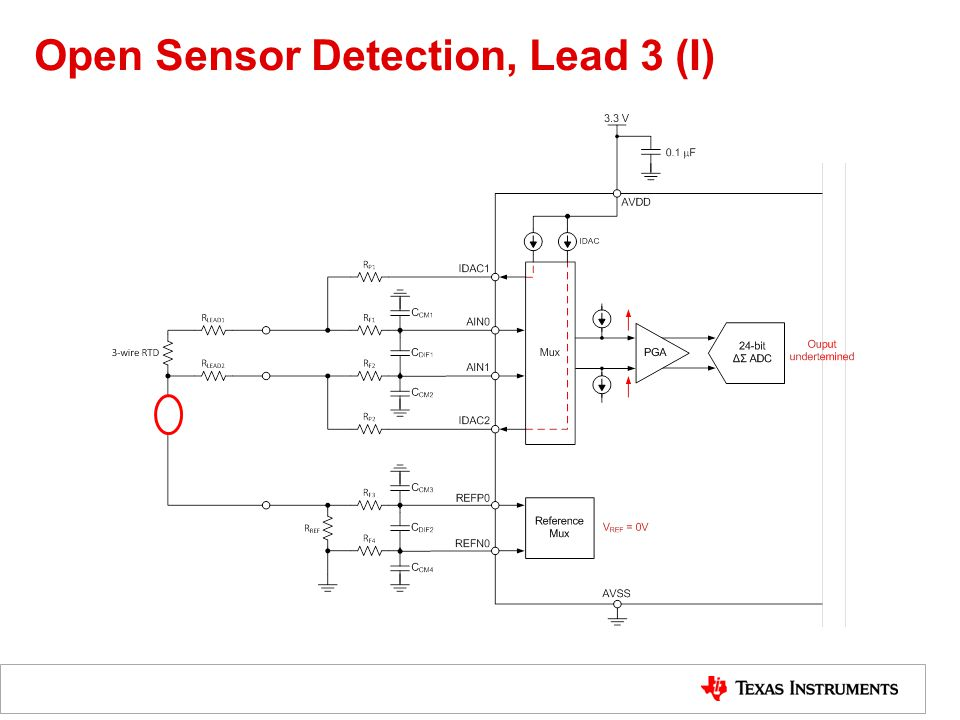 Open Sensor Detection, Lead 3 (I)