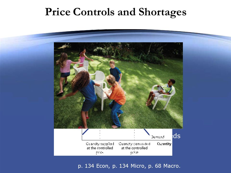 Price Controls and Shortages When the quantity demanded exceeds the quantity supplied someone is going to be disappointed.