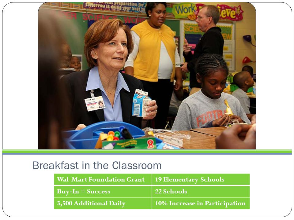 Breakfast in the Classroom Wal-Mart Foundation Grant19 Elementary Schools Buy-In = Success22 Schools 3,500 Additional Daily10% Increase in Participati