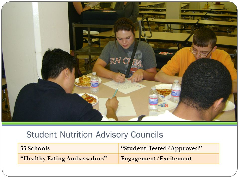 Student Nutrition Advisory Councils 33 Schools Student-Tested/Approved Healthy Eating Ambassadors Engagement/Excitement