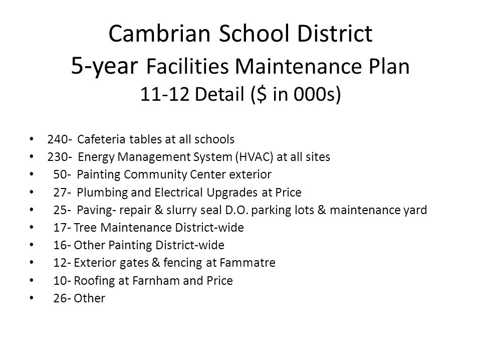 Cambrian School District 5-year Facilities Maintenance Plan 11-12 Detail ($ in 000s) 240-Cafeteria tables at all schools 230- Energy Management System
