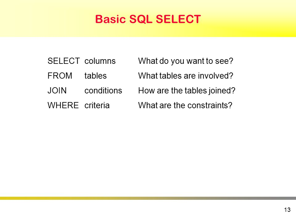 Basic SQL SELECT 13 SELECTcolumnsWhat do you want to see.