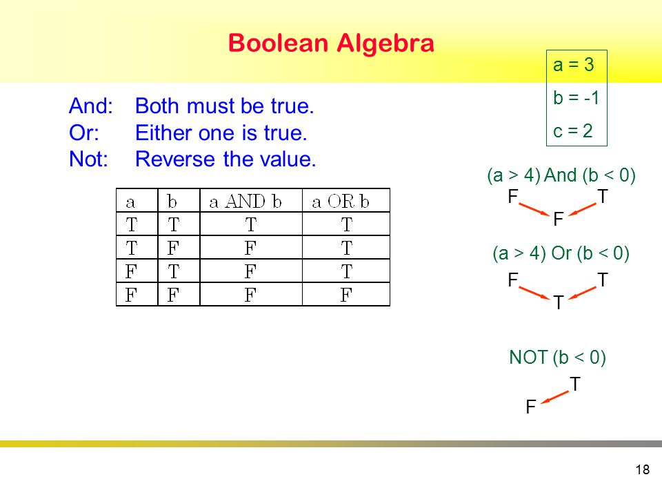 Boolean Algebra 18 And:Both must be true. Or:Either one is true.
