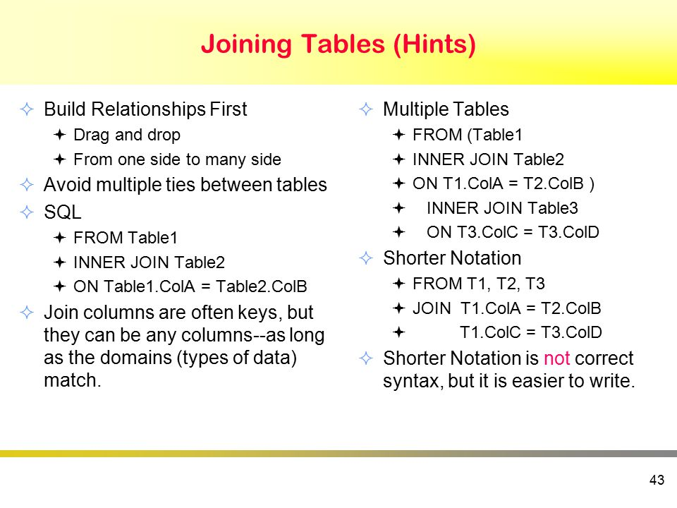 Joining Tables (Hints)  Build Relationships First  Drag and drop  From one side to many side  Avoid multiple ties between tables  SQL  FROM Table1  INNER JOIN Table2  ON Table1.ColA = Table2.ColB  Join columns are often keys, but they can be any columns--as long as the domains (types of data) match.