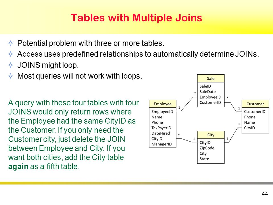 Tables with Multiple Joins  Potential problem with three or more tables.