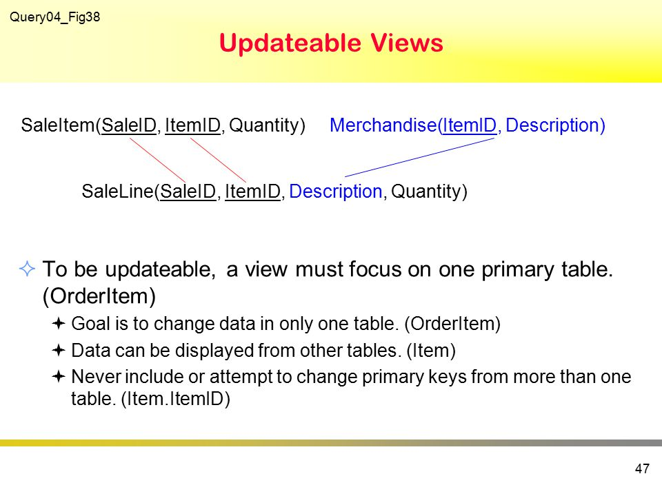 Updateable Views  To be updateable, a view must focus on one primary table.
