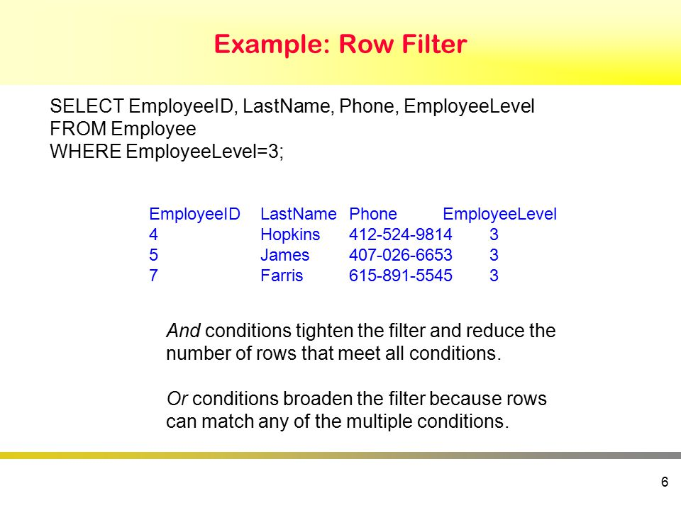 Example: Row Filter 6 EmployeeIDLastNamePhoneEmployeeLevel 4Hopkins412-524-98143 5James407-026-66533 7Farris615-891-55453 SELECT EmployeeID, LastName, Phone, EmployeeLevel FROM Employee WHERE EmployeeLevel=3; And conditions tighten the filter and reduce the number of rows that meet all conditions.