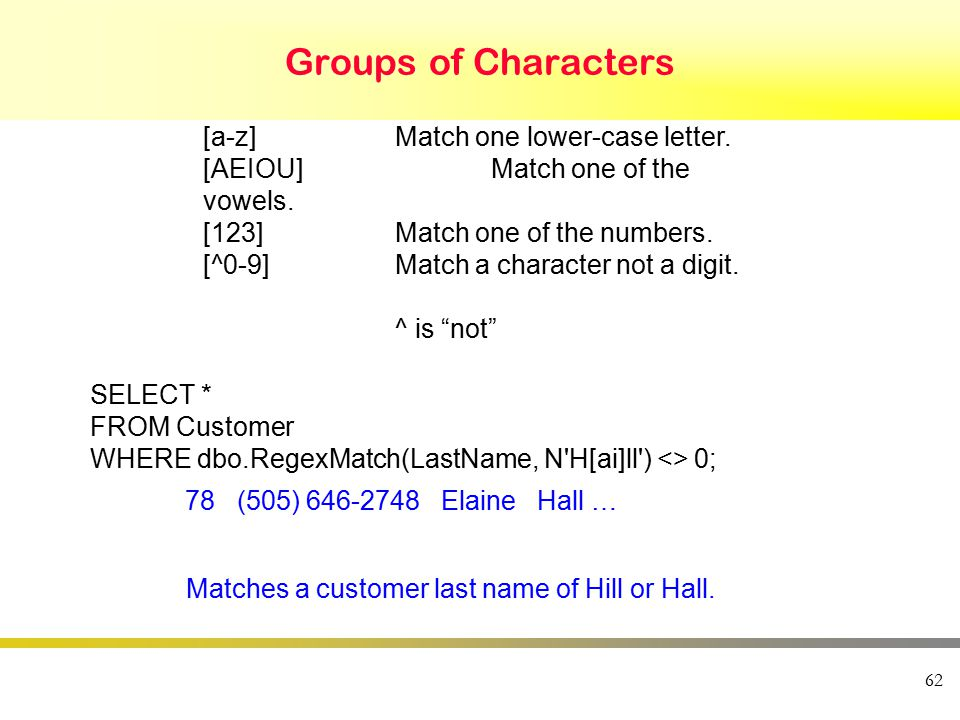 Groups of Characters 62 [a-z]Match one lower-case letter.