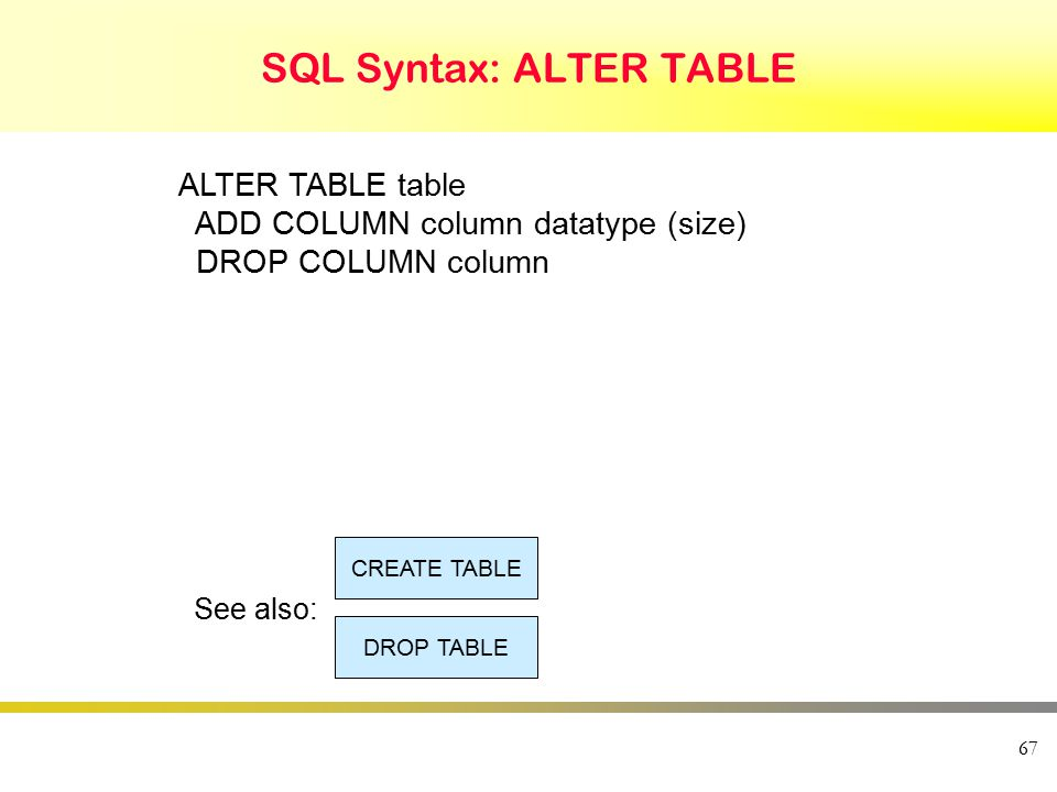67 SQL Syntax: ALTER TABLE ALTER TABLE table ADD COLUMN column datatype (size) DROP COLUMN column See also: CREATE TABLE DROP TABLE