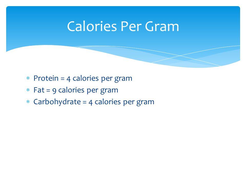  Protein = 4 calories per gram  Fat = 9 calories per gram  Carbohydrate = 4 calories per gram Calories Per Gram