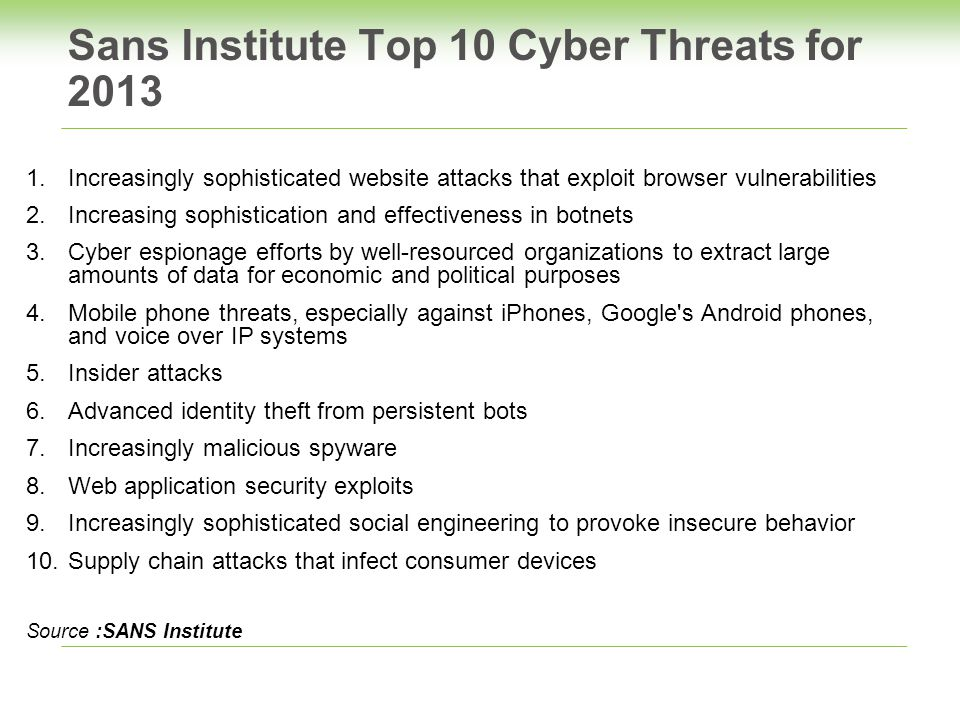 Sans Institute Top 10 Cyber Threats for 2013 1.Increasingly sophisticated website attacks that exploit browser vulnerabilities 2.Increasing sophistication and effectiveness in botnets 3.Cyber espionage efforts by well-resourced organizations to extract large amounts of data for economic and political purposes 4.Mobile phone threats, especially against iPhones, Google s Android phones, and voice over IP systems 5.Insider attacks 6.Advanced identity theft from persistent bots 7.Increasingly malicious spyware 8.Web application security exploits 9.Increasingly sophisticated social engineering to provoke insecure behavior 10.Supply chain attacks that infect consumer devices Source :SANS Institute
