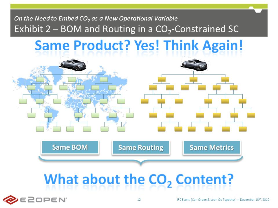 IFC Event {Can Green & Lean Go Together} – December 13 th, 201012 On the Need to Embed CO 2 as a New Operational Variable Exhibit 2 – BOM and Routing in a CO 2 -Constrained SC