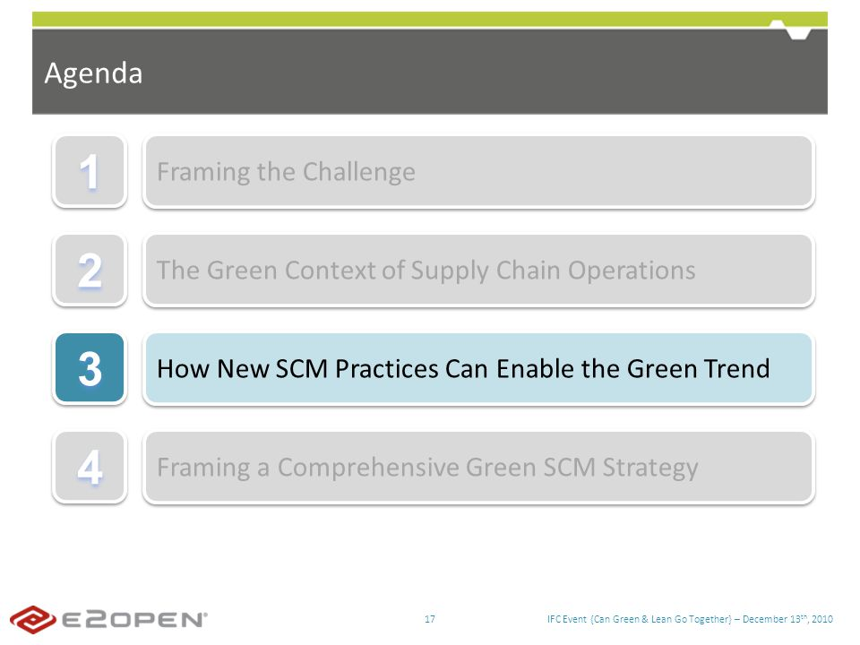 IFC Event {Can Green & Lean Go Together} – December 13 th, 201017 Agenda Framing the Challenge The Green Context of Supply Chain Operations How New SCM Practices Can Enable the Green Trend 11 22 33 Framing a Comprehensive Green SCM Strategy 44