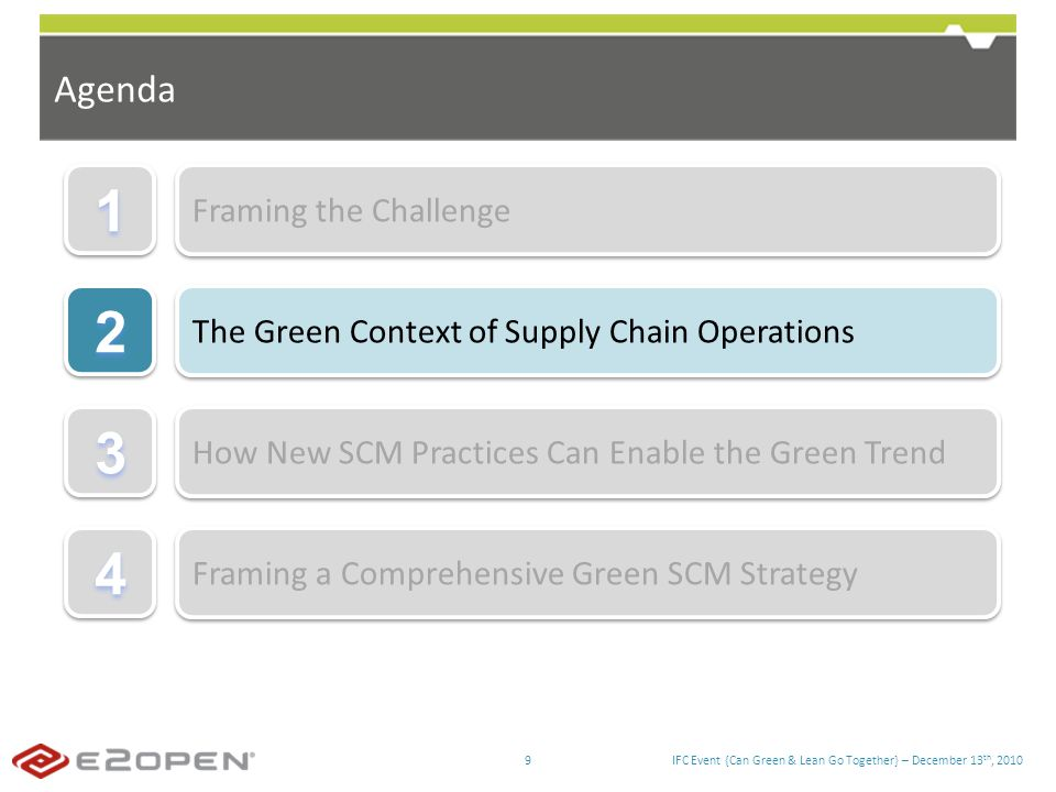 IFC Event {Can Green & Lean Go Together} – December 13 th, 20109 Agenda Framing the Challenge The Green Context of Supply Chain Operations How New SCM Practices Can Enable the Green Trend 11 22 33 Framing a Comprehensive Green SCM Strategy 44