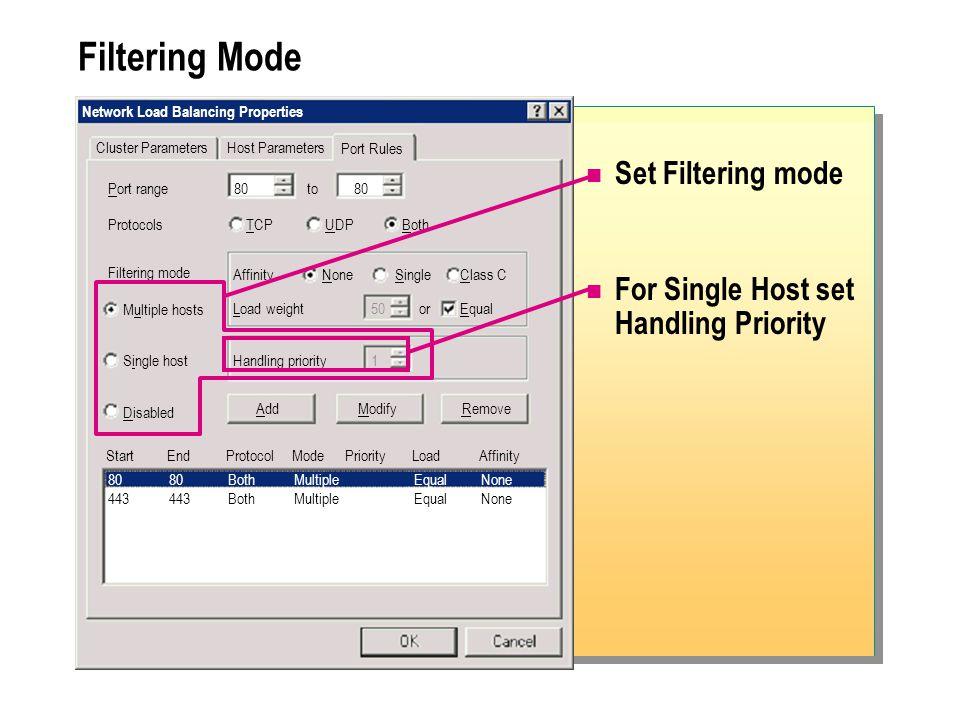 Filtering Mode Set Filtering mode For Single Host set Handling Priority Network Load Balancing Properties Cluster Parameters Port range80to80 Host Parameters Port Rules ProtocolsTCPUDPBoth Filtering mode Multiple hosts Single host Disabled AffinityNoneSingleClass C Load weight50orEqual Handling priority1 AddModifyRemove StartEndProtocolModePriorityLoadAffinity 8080BothMultipleEqualNone 443443BothMultipleEqualNone