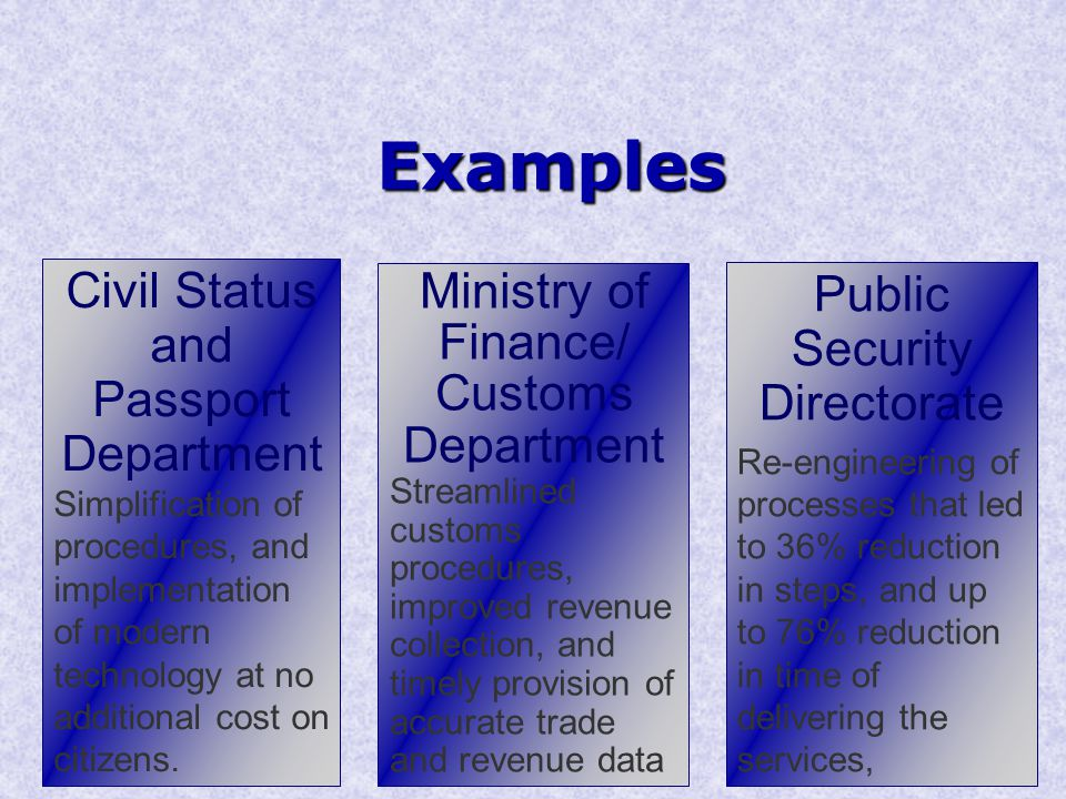 Examples Civil Status and Passport Department Simplification of procedures, and implementation of modern technology at no additional cost on citizens.