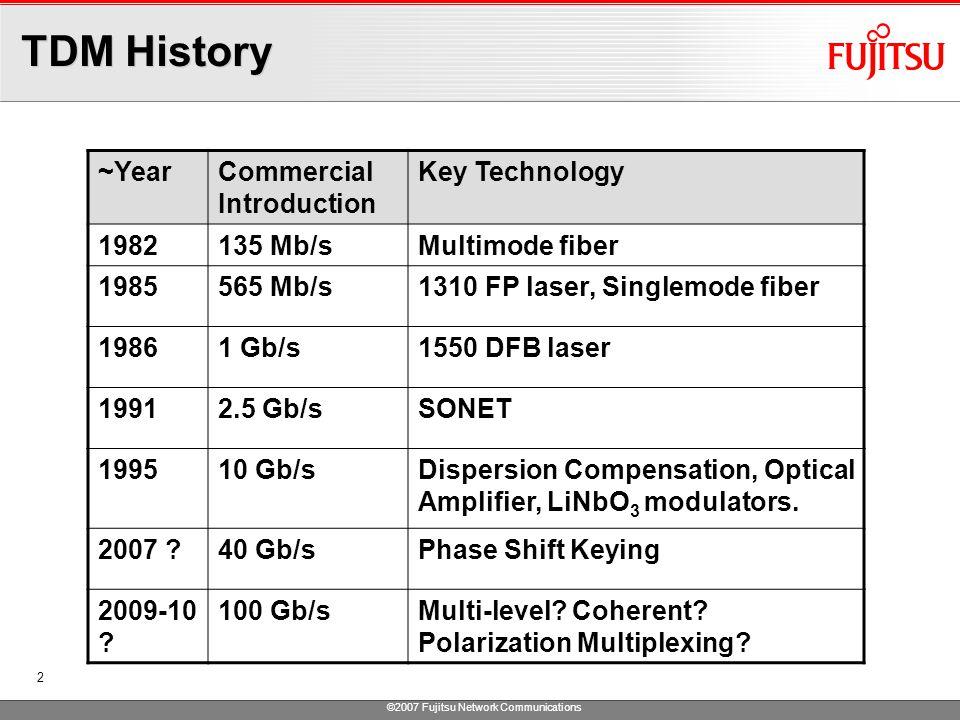 ©2007 Fujitsu Network Communications 2 TDM History ~YearCommercial Introduction Key Technology 1982135 Mb/sMultimode fiber 1985565 Mb/s1310 FP laser, Singlemode fiber 19861 Gb/s1550 DFB laser 19912.5 Gb/sSONET 199510 Gb/sDispersion Compensation, Optical Amplifier, LiNbO 3 modulators.