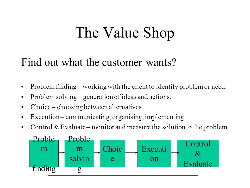 The Value Shop Find out what the customer wants? Problem finding – working with the client to identify problem or need. Problem solving – generation o