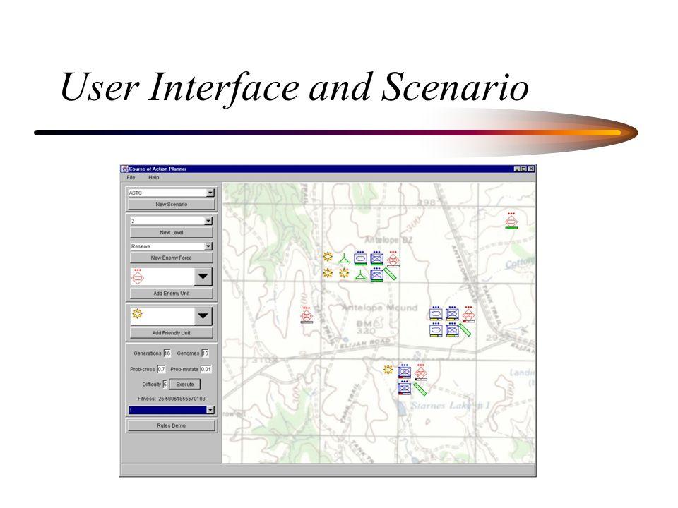User Interface and Scenario
