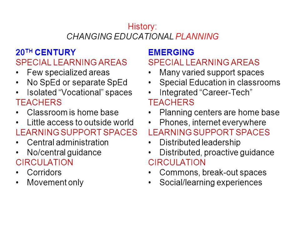 History: CHANGING EDUCATIONAL PLANNING 20 TH CENTURY SPECIAL LEARNING AREAS Few specialized areas No SpEd or separate SpEd Isolated Vocational spaces TEACHERS Classroom is home base Little access to outside world LEARNING SUPPORT SPACES Central administration No/central guidance CIRCULATION Corridors Movement only EMERGING SPECIAL LEARNING AREAS Many varied support spaces Special Education in classrooms Integrated Career-Tech TEACHERS Planning centers are home base Phones, internet everywhere LEARNING SUPPORT SPACES Distributed leadership Distributed, proactive guidance CIRCULATION Commons, break-out spaces Social/learning experiences