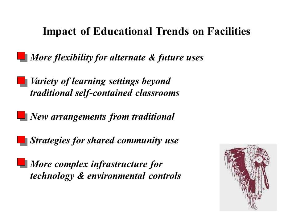 More flexibility for alternate & future uses Variety of learning settings beyond traditional self-contained classrooms New arrangements from traditional Strategies for shared community use More complex infrastructure for technology & environmental controls Problems & Opportunities Impact of Educational Trends on Facilities