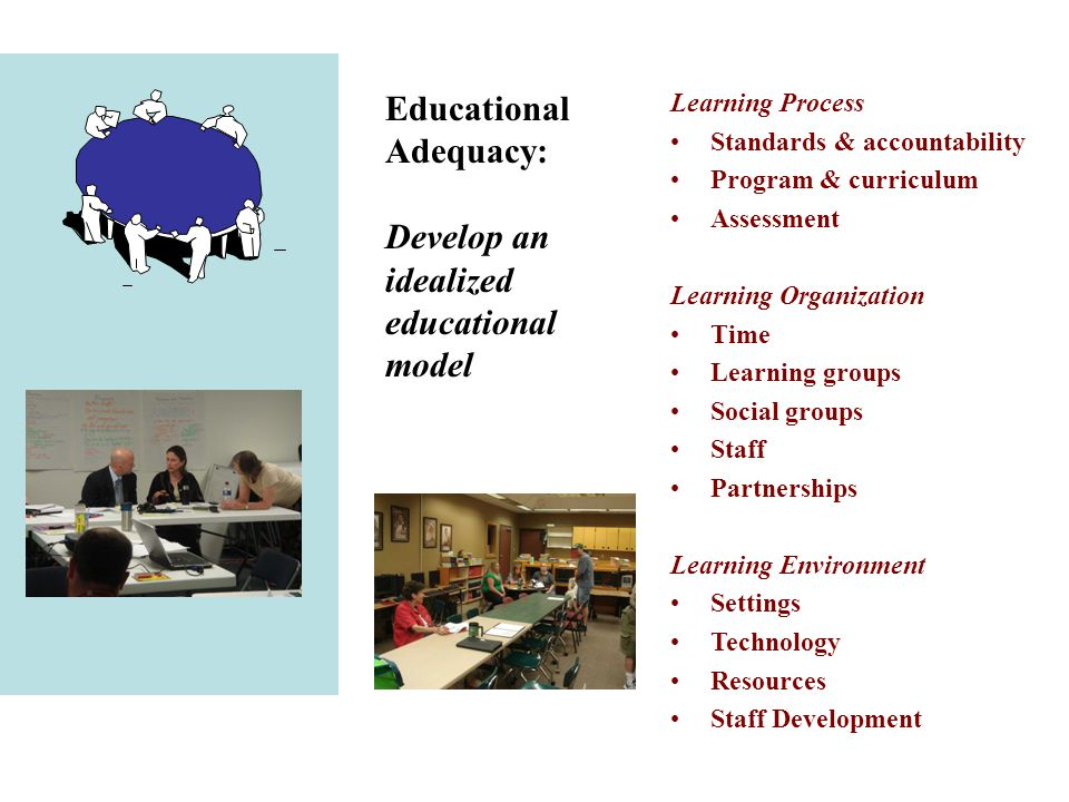 Education Educational Adequacy: Develop an idealized educational model Learning Process Standards & accountability Program & curriculum Assessment Learning Organization Time Learning groups Social groups Staff Partnerships Learning Environment Settings Technology Resources Staff Development