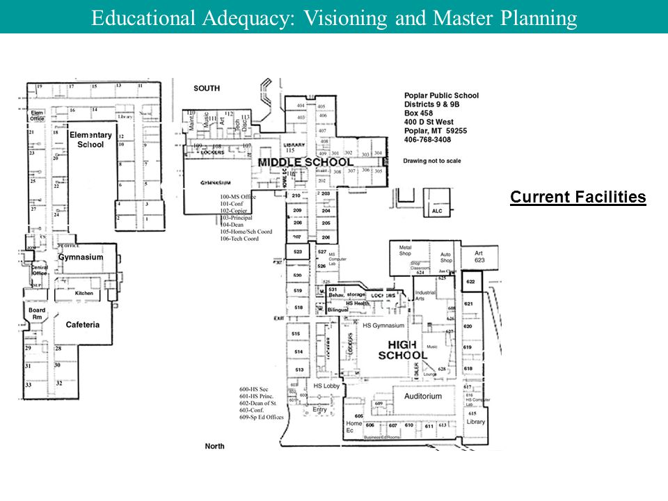 Current Facilities Educational Adequacy: Visioning and Master Planning