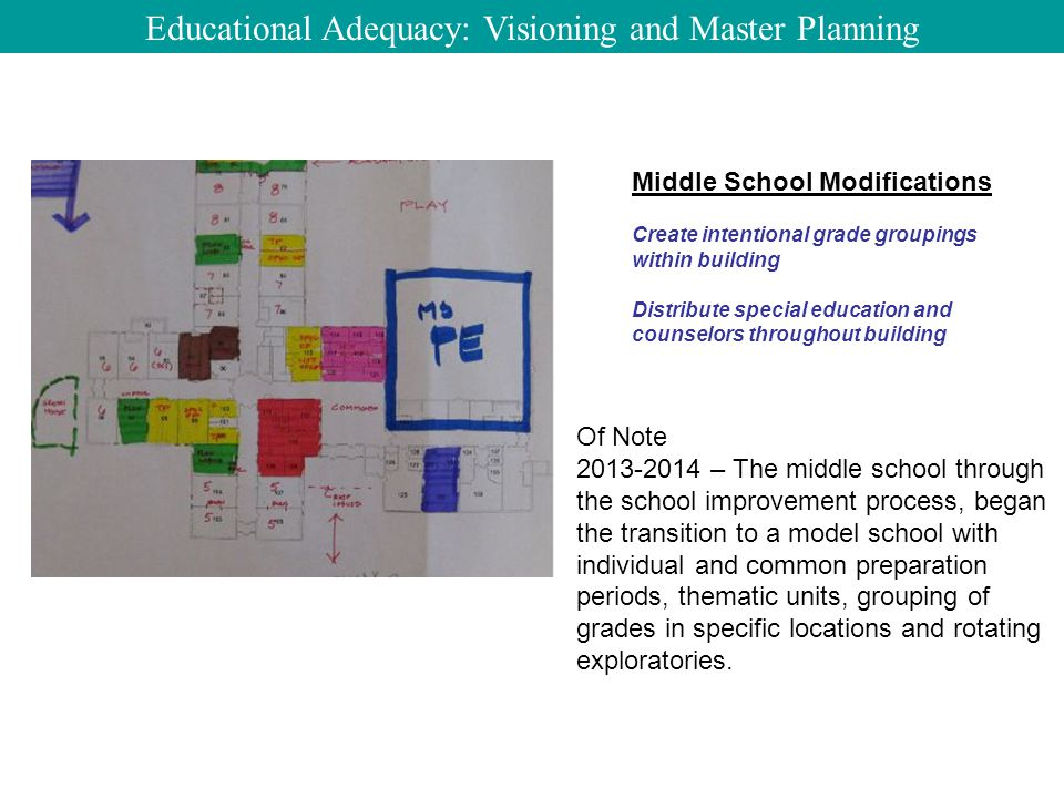 Middle School Modifications Create intentional grade groupings within building Distribute special education and counselors throughout building Educational Adequacy: Visioning and Master Planning Of Note 2013-2014 – The middle school through the school improvement process, began the transition to a model school with individual and common preparation periods, thematic units, grouping of grades in specific locations and rotating exploratories.