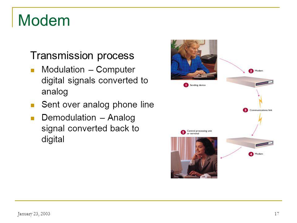 January 23, 200316 Dialup Modem MODEM -- Mo(dulator)/Dem(odulator) Modulate  Convert from digital to analog Demodulate  Convert from analog to digital Speeds up to 56,000 bps (56K)