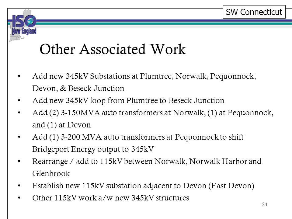 24 Other Associated Work Add new 345kV Substations at Plumtree, Norwalk, Pequonnock, Devon, & Beseck Junction Add new 345kV loop from Plumtree to Beseck Junction Add (2) 3-150MVA auto transformers at Norwalk, (1) at Pequonnock, and (1) at Devon Add (1) 3-200 MVA auto transformers at Pequonnock to shift Bridgeport Energy output to 345kV Rearrange / add to 115kV between Norwalk, Norwalk Harbor and Glenbrook Establish new 115kV substation adjacent to Devon (East Devon) Other 115kV work a/w new 345kV structures SW Connecticut