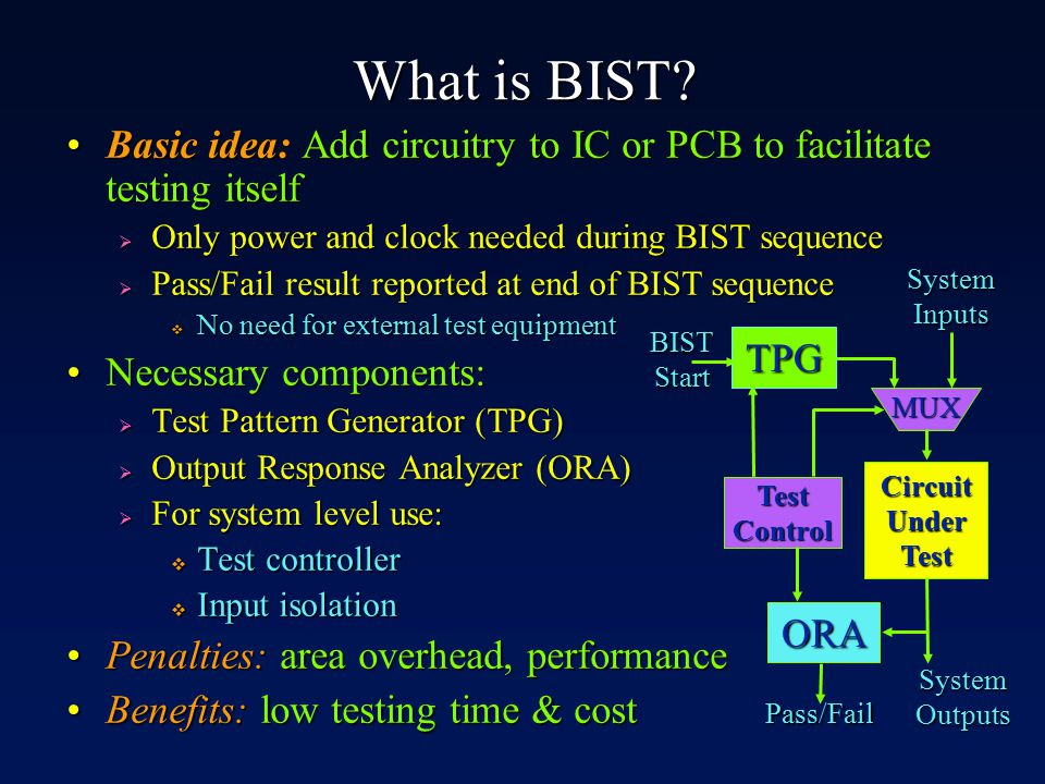 What is BIST.