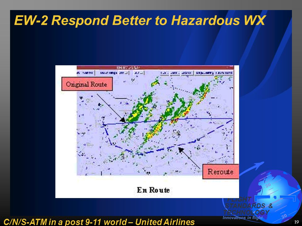 C/N/S-ATM in a post 9-11 world – United Airlines 20 FLIGHT STANDARDS & TECHNOLOGY Innovations in flight 19 EW-2 Respond Better to Hazardous WX