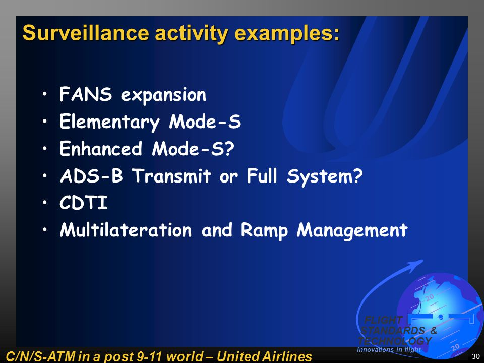 C/N/S-ATM in a post 9-11 world – United Airlines 20 FLIGHT STANDARDS & TECHNOLOGY Innovations in flight 30 Surveillance activity examples: FANS expansion Elementary Mode-S Enhanced Mode-S.