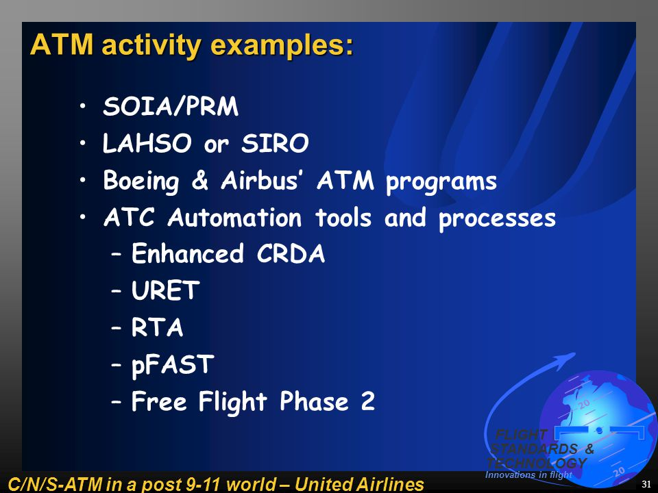 C/N/S-ATM in a post 9-11 world – United Airlines 20 FLIGHT STANDARDS & TECHNOLOGY Innovations in flight 31 ATM activity examples: SOIA/PRM LAHSO or SIRO Boeing & Airbus' ATM programs ATC Automation tools and processes –Enhanced CRDA –URET –RTA –pFAST –Free Flight Phase 2