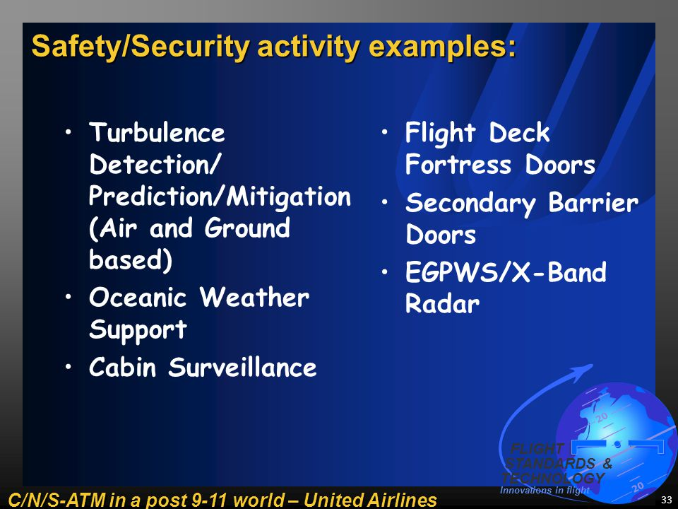 C/N/S-ATM in a post 9-11 world – United Airlines 20 FLIGHT STANDARDS & TECHNOLOGY Innovations in flight 33 Safety/Security activity examples: Turbulence Detection/ Prediction/Mitigation (Air and Ground based) Oceanic Weather Support Cabin Surveillance Flight Deck Fortress Doors Secondary Barrier Doors EGPWS/X-Band Radar