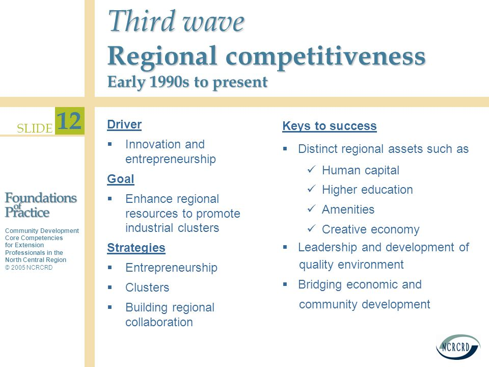 Community Development Core Competencies for Extension Professionals in the North Central Region © 2005 NCRCRD SLIDE 12 Third wave Regional competitive
