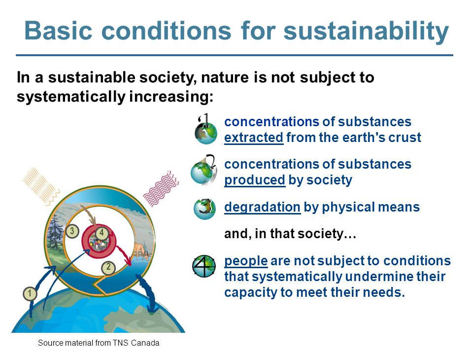 Basic conditions for sustainability concentrations of substances extracted from the earth's crust concentrations of substances produced by society deg