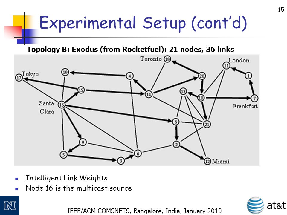 IEEE/ACM COMSNETS, Bangalore, India, January 2010 15 Experimental Setup (cont'd) Intelligent Link Weights Node 16 is the multicast source Topology B: