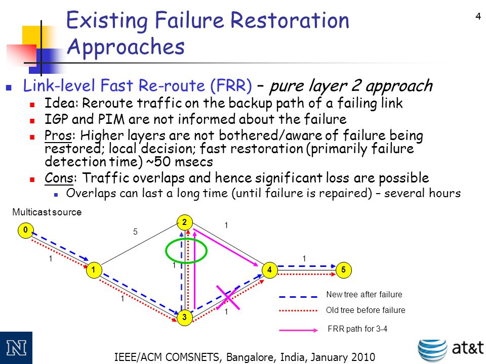 IEEE/ACM COMSNETS, Bangalore, India, January 2010 4 Existing Failure Restoration Approaches Link-level Fast Re-route (FRR) – pure layer 2 approach Ide
