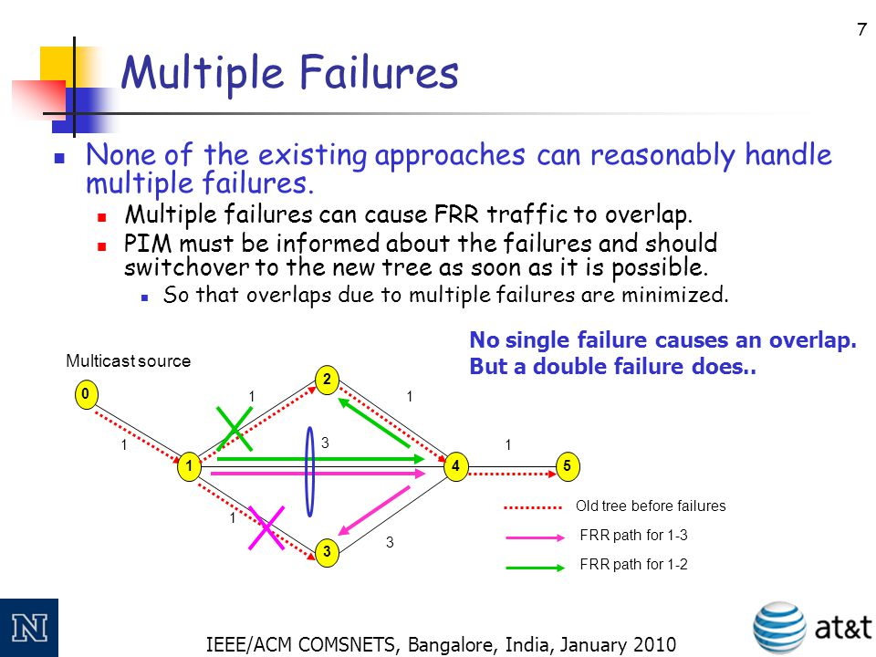 IEEE/ACM COMSNETS, Bangalore, India, January 2010 7 Multiple Failures None of the existing approaches can reasonably handle multiple failures. Multipl