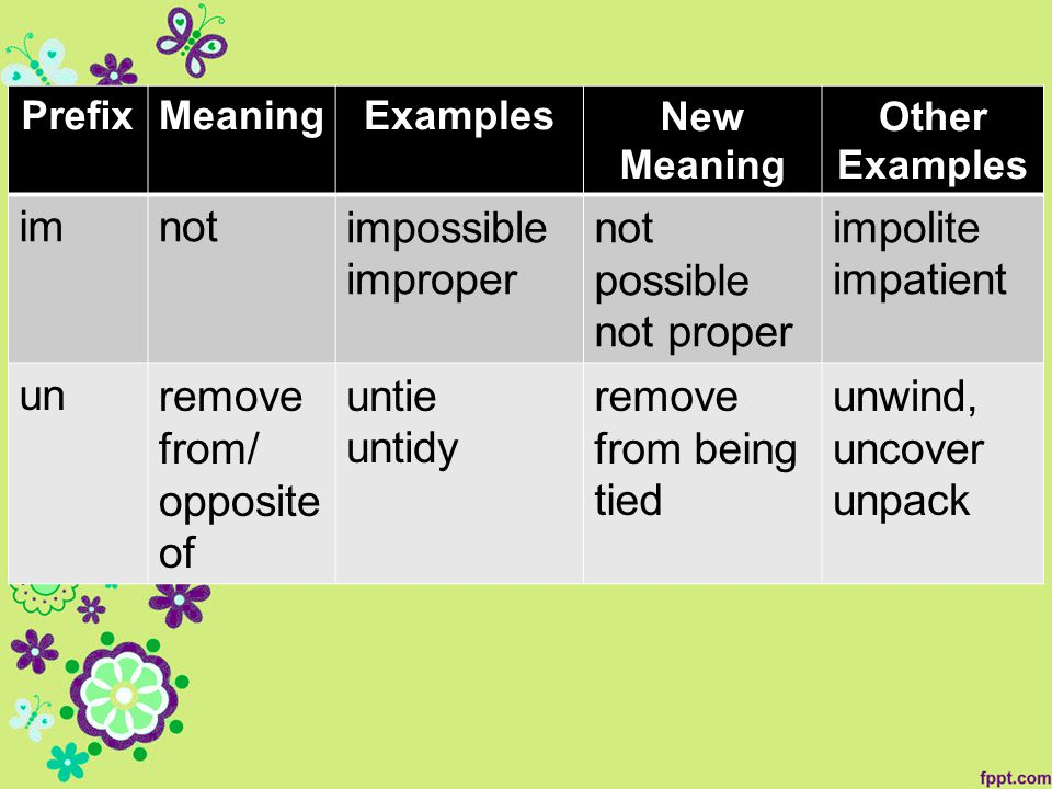 PrefixMeaningExamplesNew Meaning Other Examples imnotimpossible improper not possible not proper impolite impatient unremove from/ opposite of untie untidy remove from being tied unwind, uncover unpack
